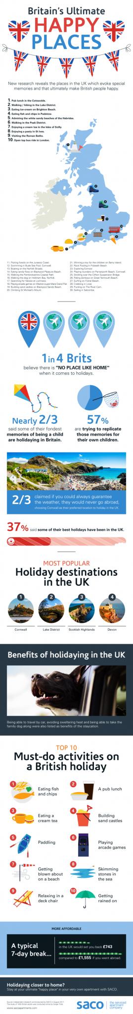 Britain's Ultimate Happy Places