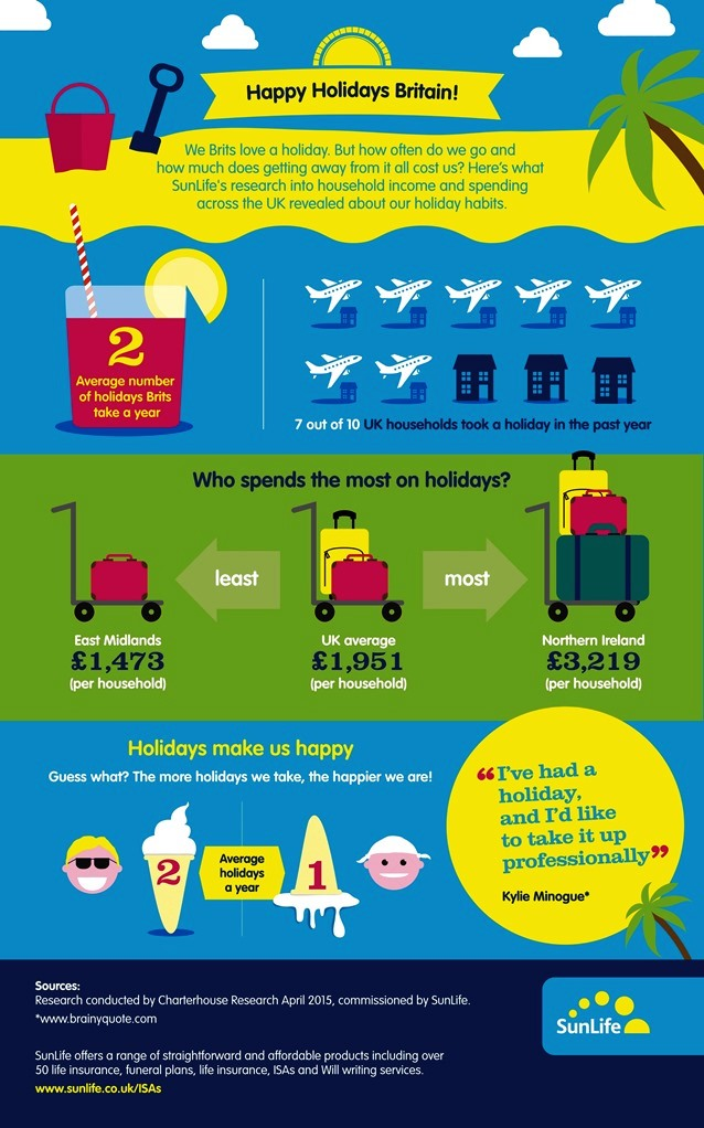 Cash-happy-holiday-infographic