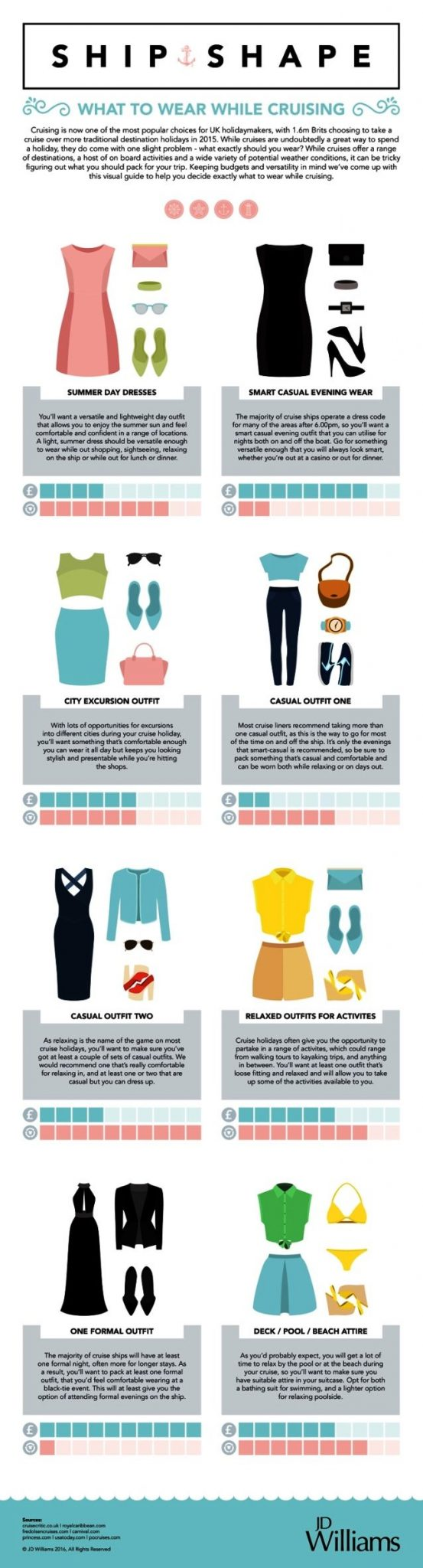 Cruise Packing Guide Infographic - JD-Williams