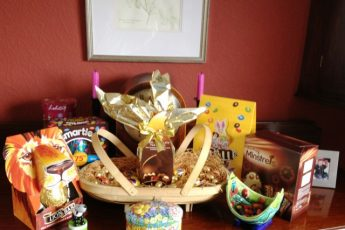 Easter Eggs - what is the meaning of Easter