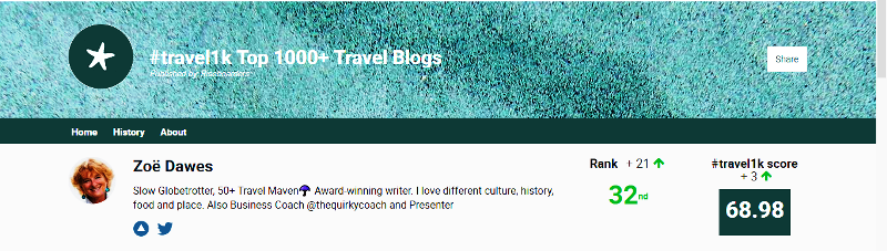 The Quirky Traveller 32nd Top 1000 Travel Blogs