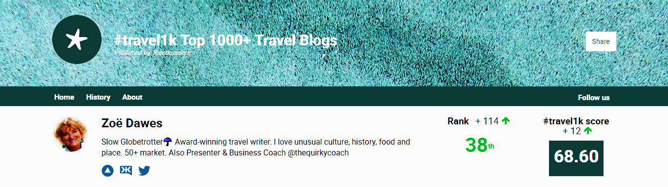 The Quirky Traveller Top 1000 Travel Blogs